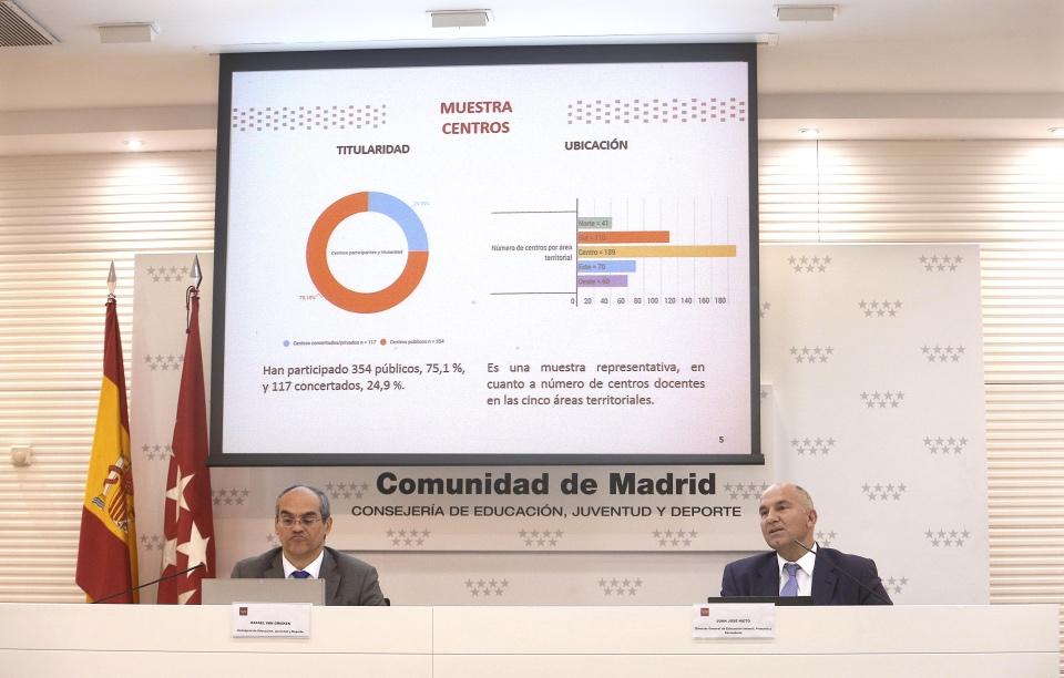 El Consejero Rafael Van Grieken y el Director General Juan José Nieto - Foto: D.Sinova.